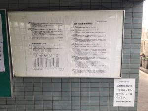 加納川田墓地(東大阪市)の規約