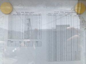 神戸市立墓園 抽選結果速報