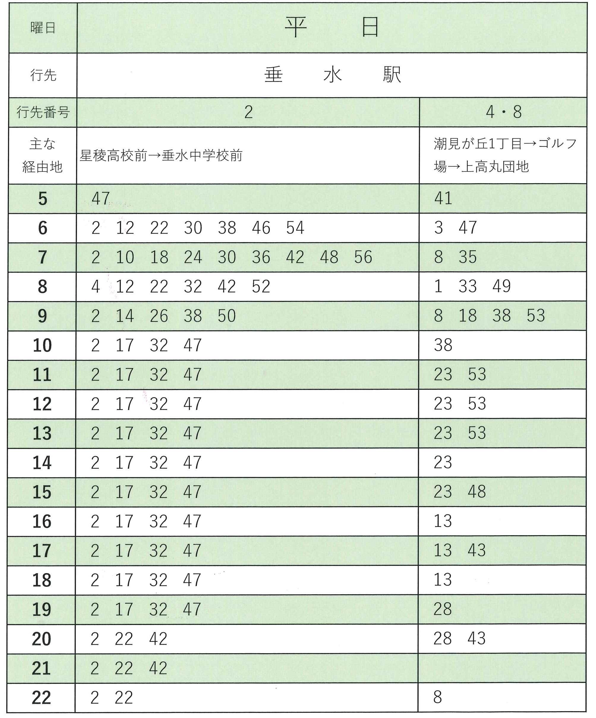 舞子墓園前(垂水駅方面)平日の時刻表