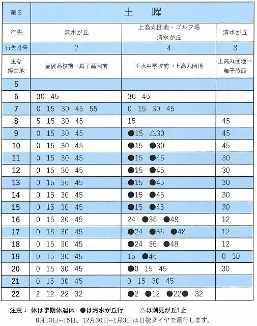 舞子墓園への行き方。JR垂水駅発2・4・8系統の時刻表(土曜)